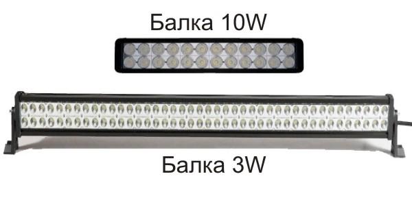 балка 10w